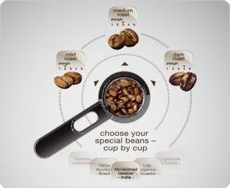 My Bean Select®